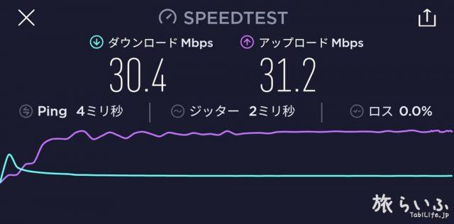 ドンムアン 空港 wifi スピードテスト