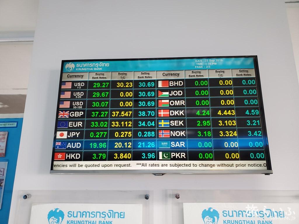 ドンムアン空港外のクルン・タイ銀行 両替レート