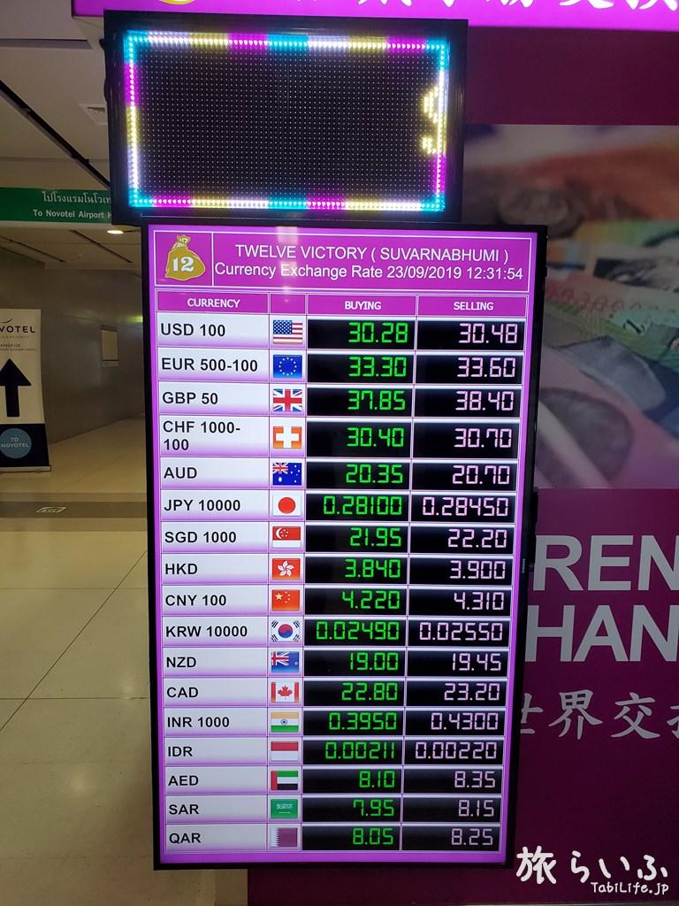 スワンナプーム国際空港 両替所エリア